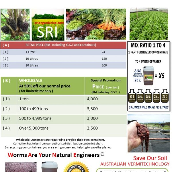 SOS Organic Fertilizer Price List