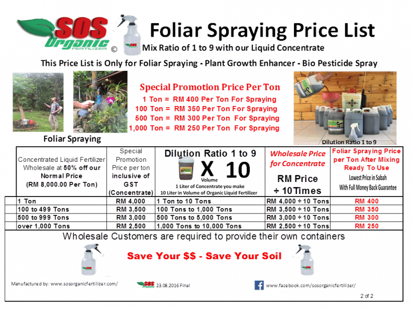Foliar Spraying Price List