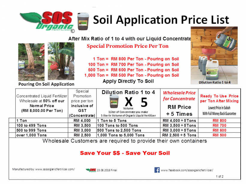 Soil Application Price List